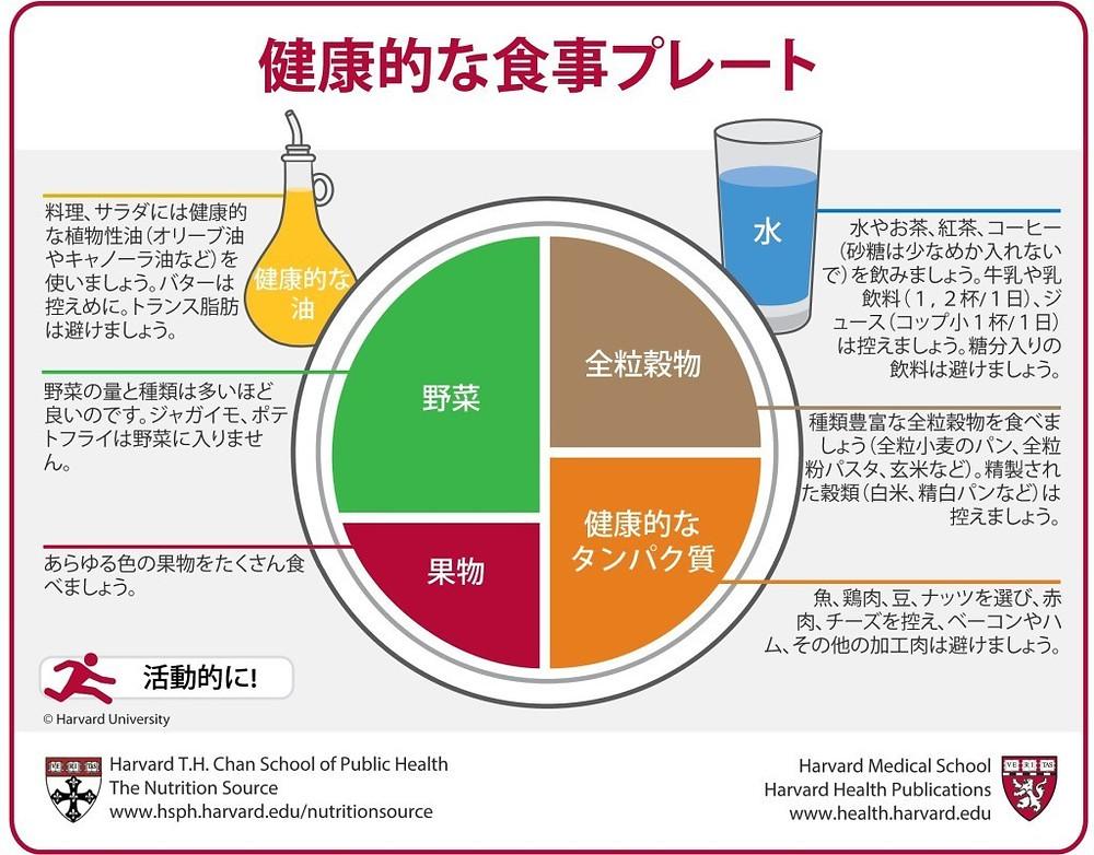 食事療法 食事 食べ物 血圧 下げる 血糖 肥満