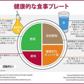 ハーバード大学の研究者が勧める健康食とは?循環器内科専門医が解説します。