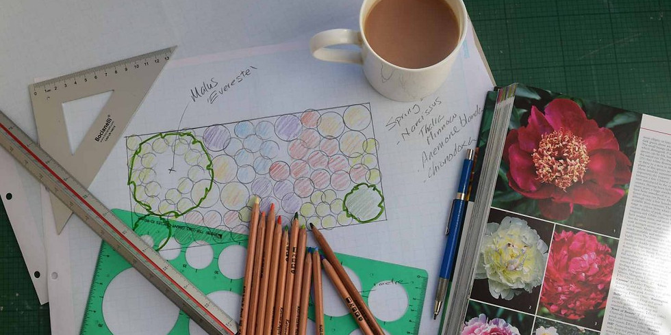 Planning Planting - May 1st 2020