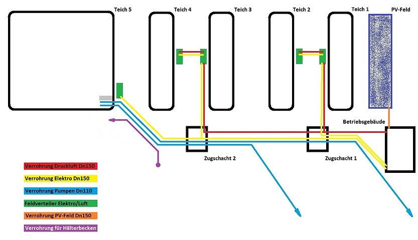 Trassierung%20Litzer%20Schema_edited.jpg