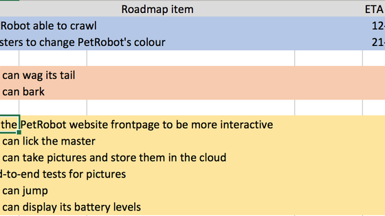 The ultimate guide to planning your roadmap and maintaining your backlog