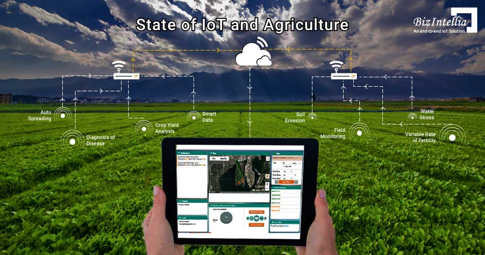 applications-of-iot-in-agriculture