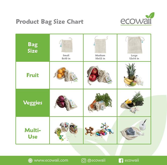 Ecowaii Chart2.png