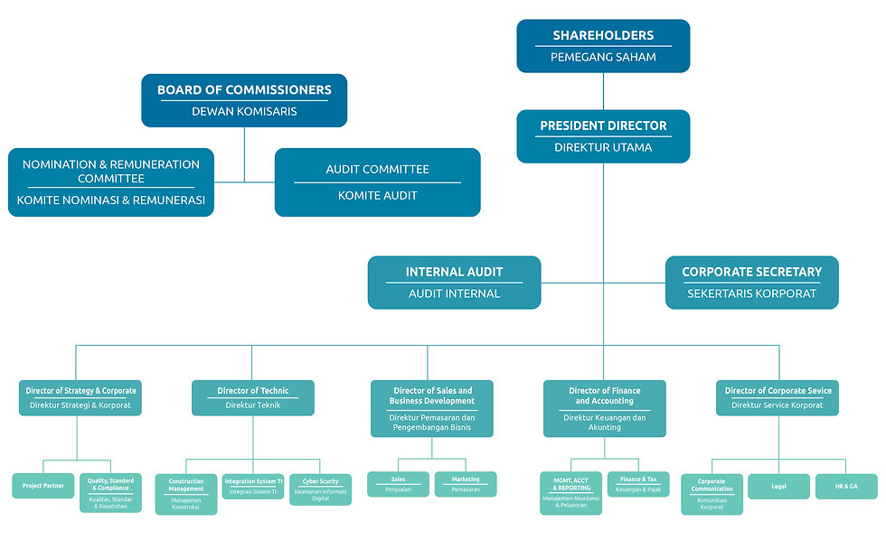 structure organization-01.jpg