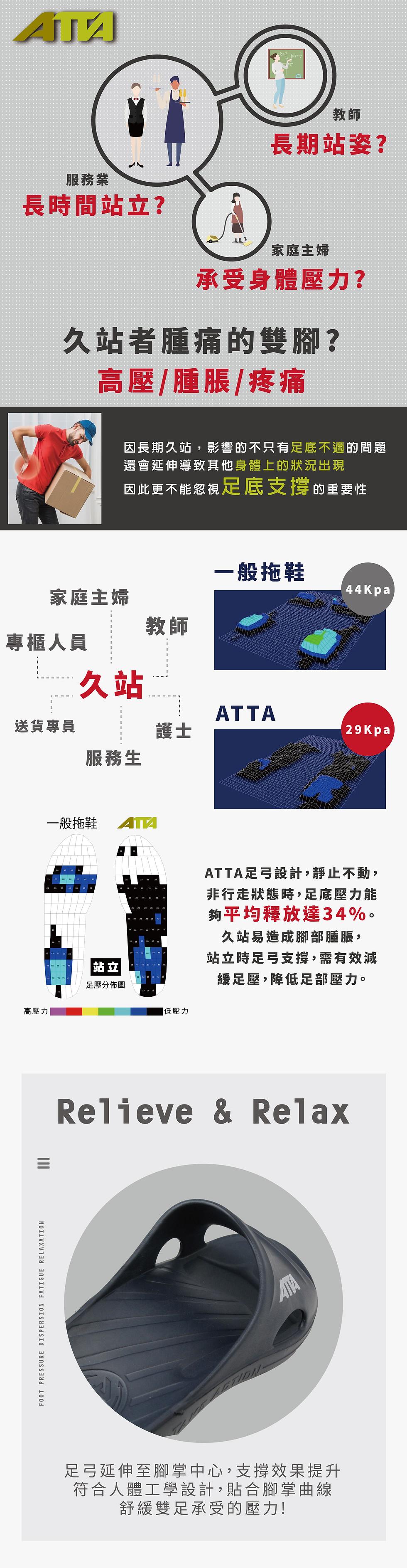 ATTA族群分析-久站2.jpg
