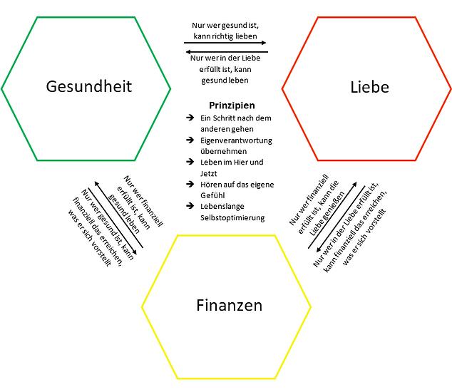 Die_Philosophie_von_KATkreativ_einfach.p