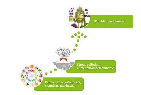 micronutrition.JPG