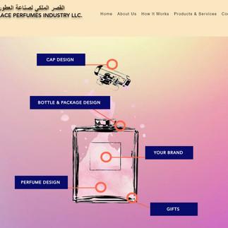 Royal Perfumes (Sharjah)