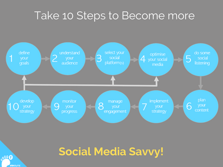 Benefits of working with a Social Media Coach