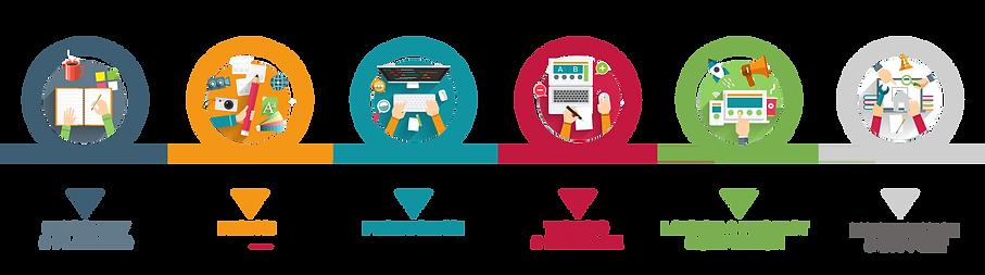 Our-Web-Development-Process.png