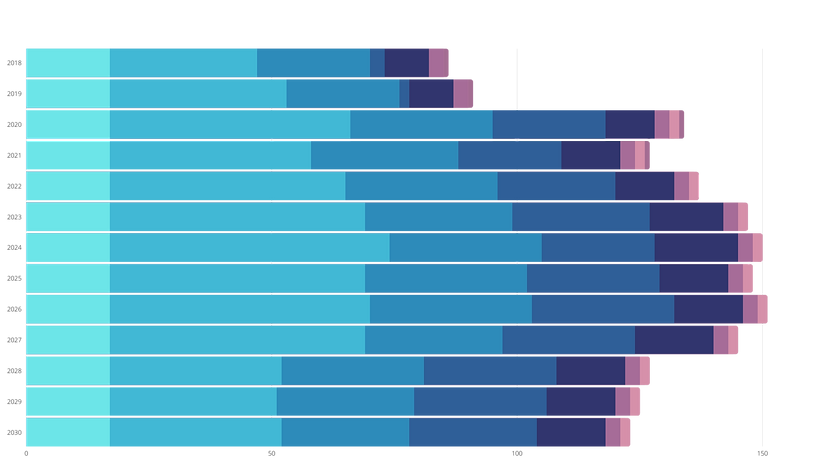 Size vs Cadence (4).png