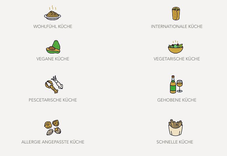 Kochen in Hamburg. Wohlfühl Küche. Foodcoach Food mentoring in Hamburg catering Gutes kochen