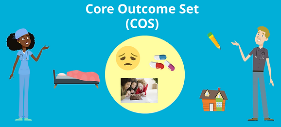 Two clinicians pointing to a circle representing a core outcome set, with 3 outcomes merged together