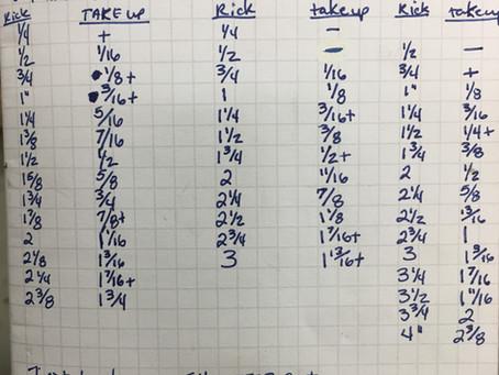 Kick Chart