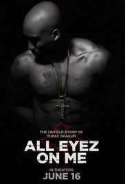 "Thoughts on ""All eyez on me"""
