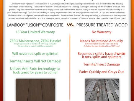 Lamboo® Fusion™ Composite vs. Pressure Treated Wood