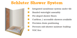 Schluter Shower System Advantages
