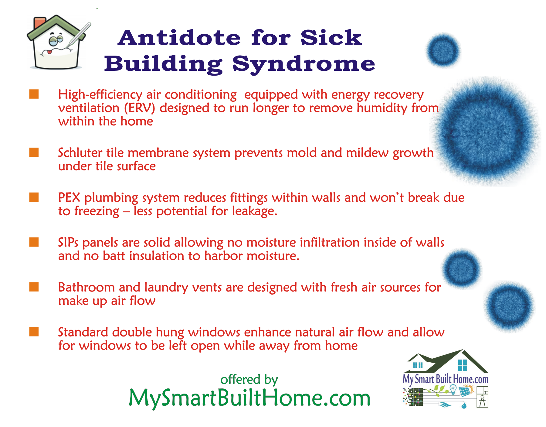 Cure for Sick House Syndrome