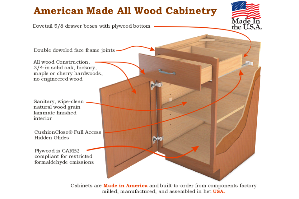 All Wood Cabinets Made In USA