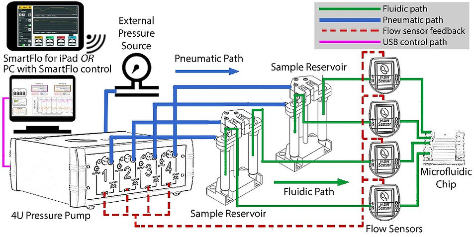 Schematic_4U pump_Tech Note_How does it