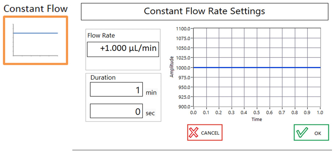 SmartFlo for PC_Syringe and Pressure Pum