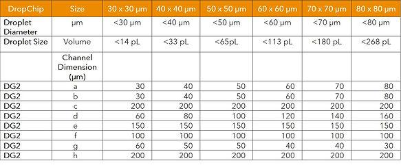 Table_Droplet Sizes_DG2.jpg