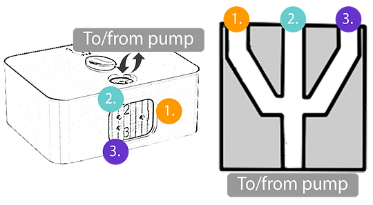 Pump Manifold_How does it work.png