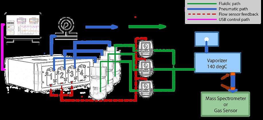 Schematic_4U pump_VOC set-up.png