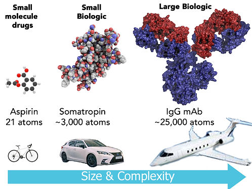 Biologics Complexity.jpg