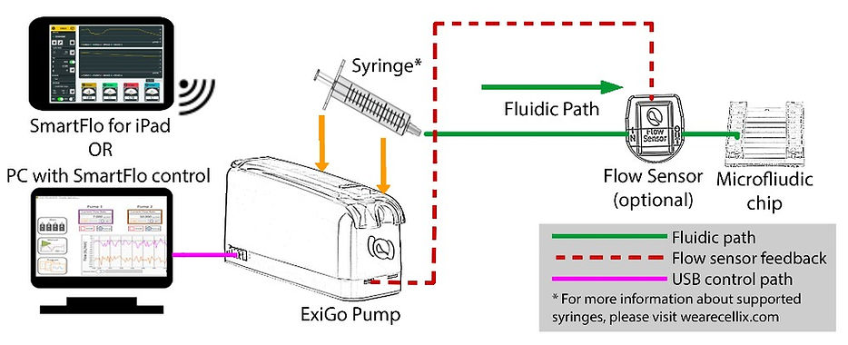 Schematic_ExiGo_Tech Note_How does it wo