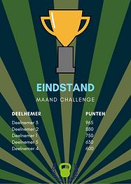 Motivatie om te sporten FSB-Challenge Gorredijk