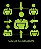 SOCIAL FACILITATION.png