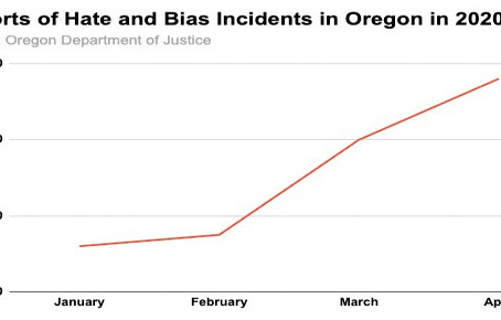 Speak Out Against Racist Attacks On the Rise in Oregon