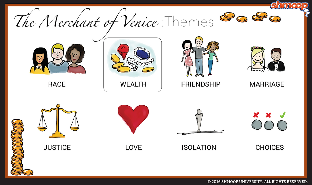 Themes in The Merchant of Venice
