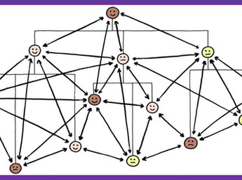 Throw Out Your Organization Chart!