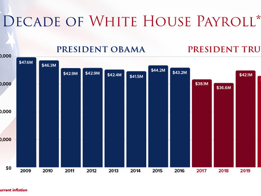COMPENSATION IN THE WHITE HOUSE