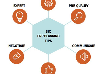 Select the Right ERP Solution at the Right Price - Six Planning Tips
