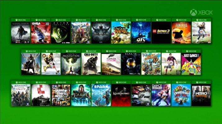 Instalação 100% para Todos os Jogos de Xbox One