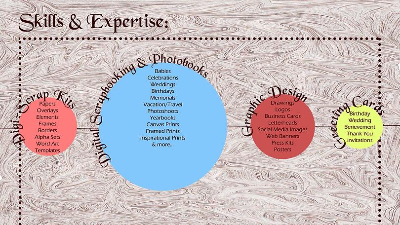 Slide 3 ~ Skills & Expertise.png