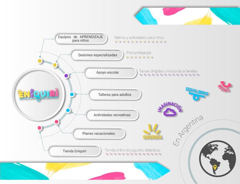 Eniquiri_servicios-argentina.jpg