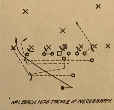 1951 Tennessee Single Wing Counter Play.