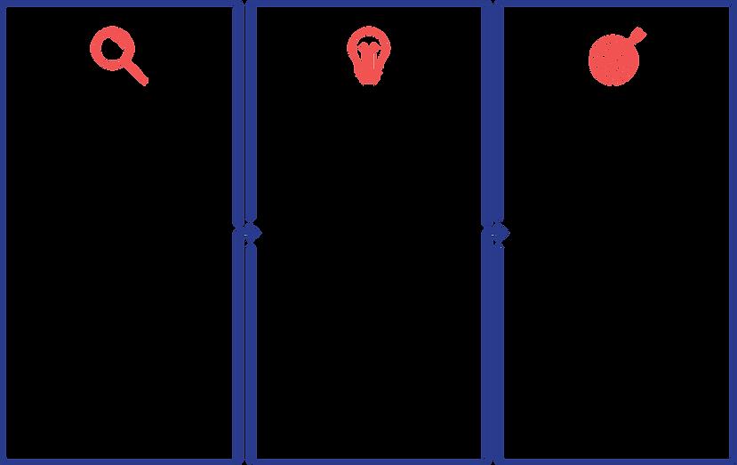 StrategicPlanning2-02.png