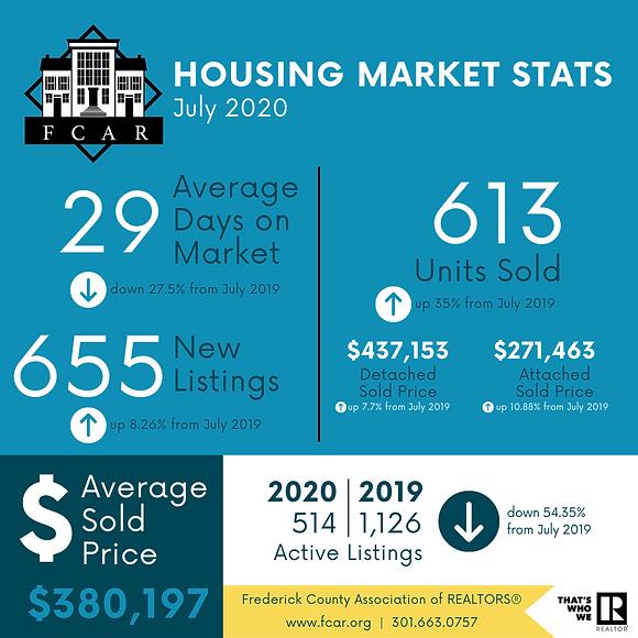 Housing Market stats (6).png
