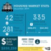 Housing Market stats.png