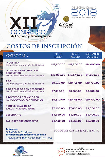 COSTOS INSCRIPCION FARMACOVIGILANCIA 201