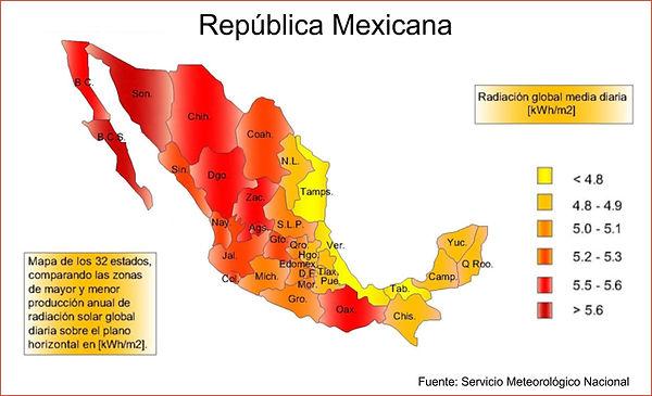 Indice de radiación México