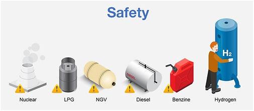 hydrogen-safety.jpg