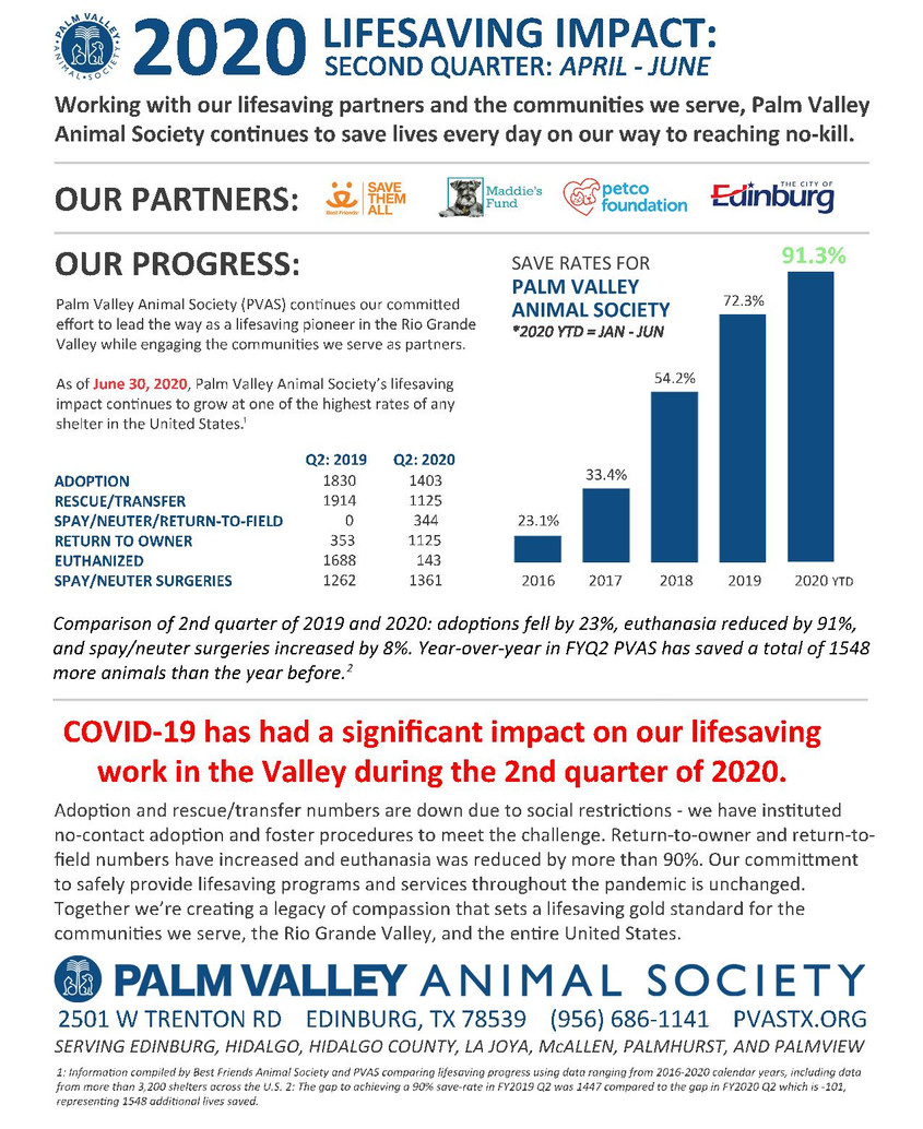 PVAS Impact JUN2020 02-page-001.jpg