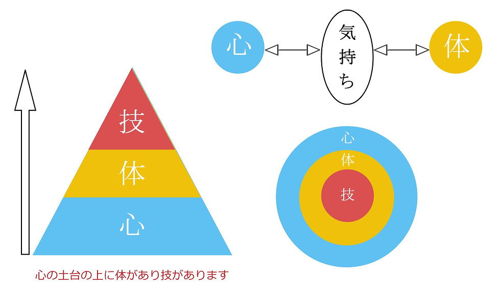 コンセプト2.JPG