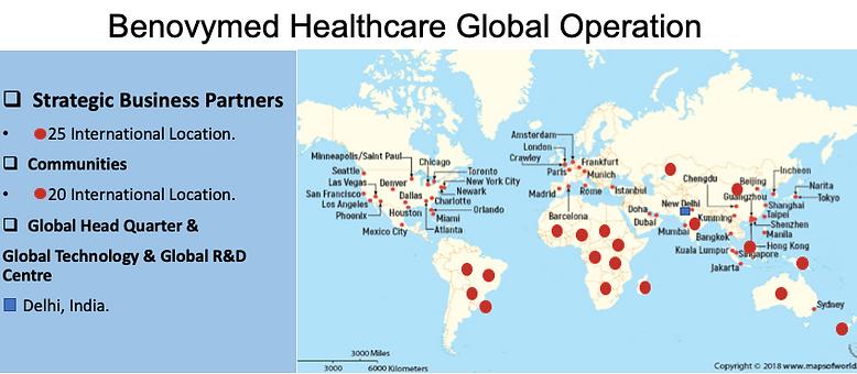 Benovymed Global Business Operation.png
